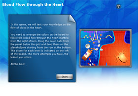 Medical game cardiology